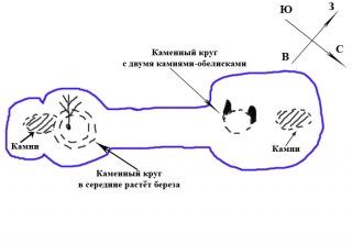 План кургана